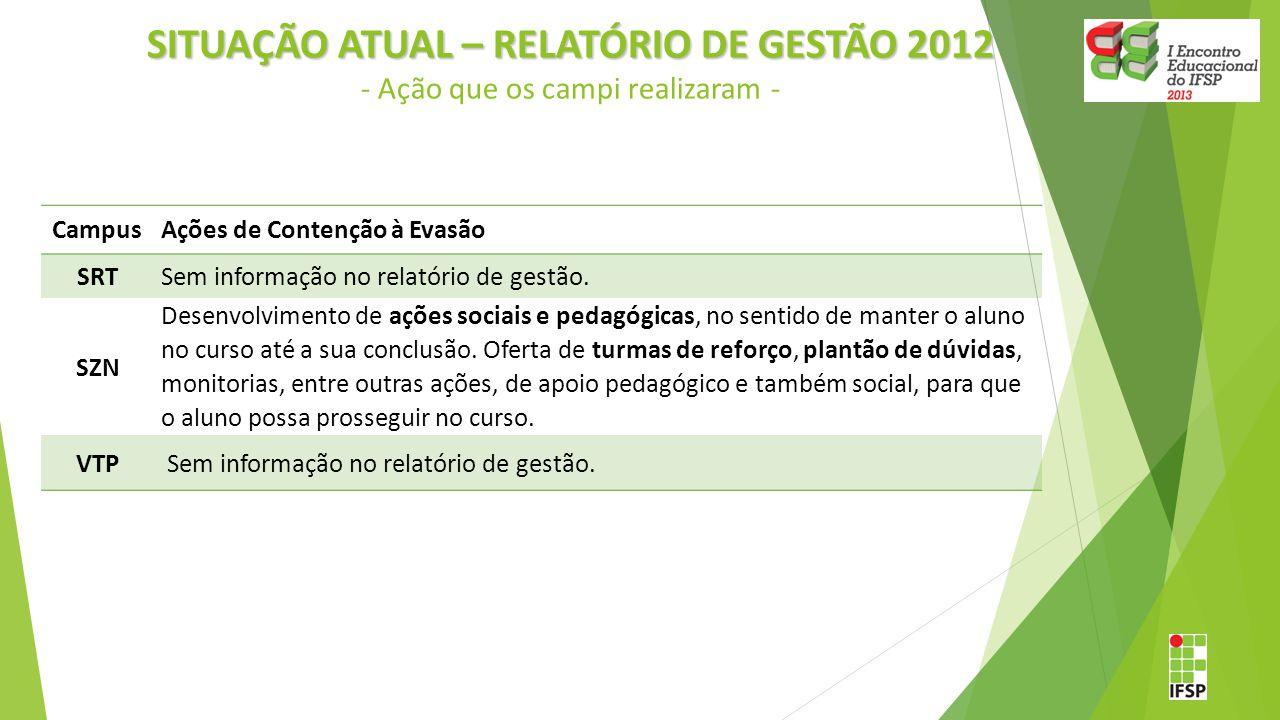 SITUAÇÃO ATUAL – RELATÓRIO DE GESTÃO 2012 - Ação que os campi realizaram -