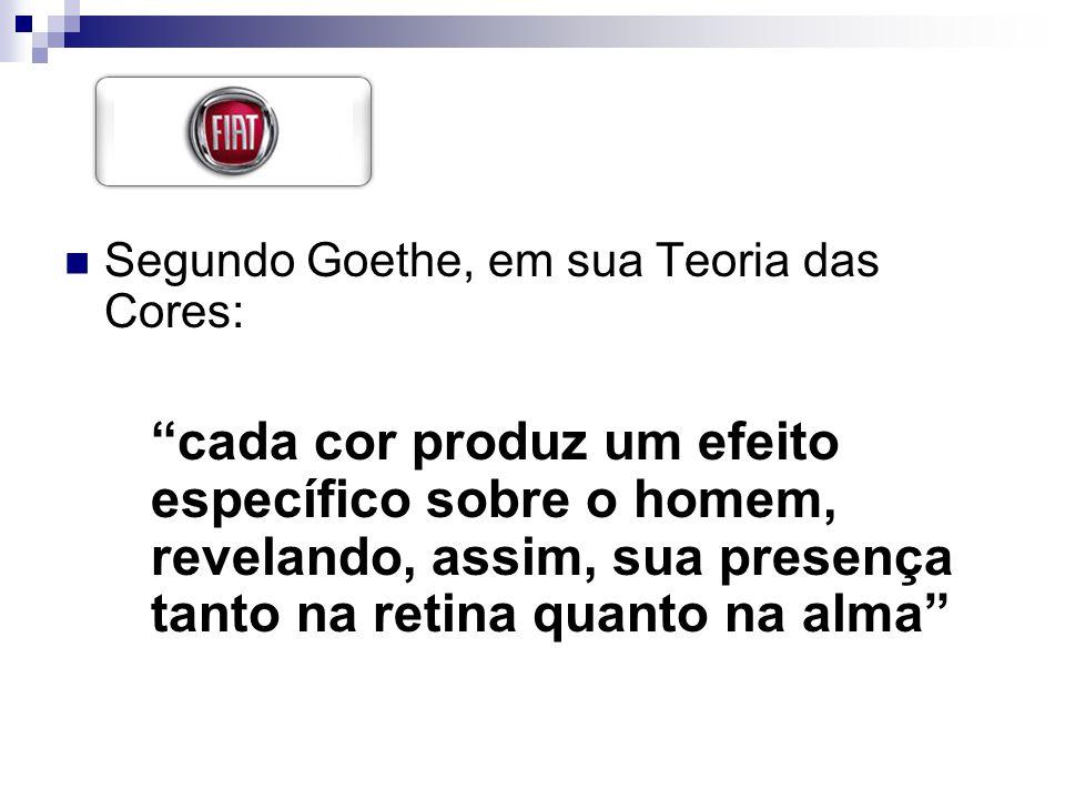 Segundo Goethe, em sua Teoria das Cores: