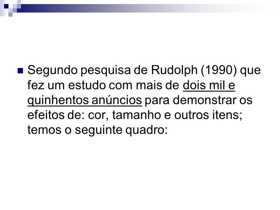 Segundo pesquisa de Rudolph (1990) que fez um estudo com mais de dois mil e quinhentos anúncios para demonstrar os efeitos de: cor, tamanho e outros itens; temos o seguinte quadro: