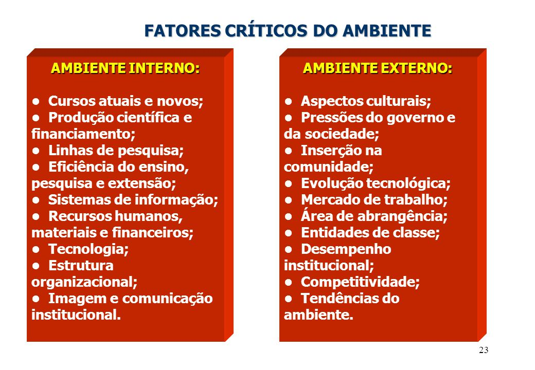 FATORES CRÍTICOS DO AMBIENTE