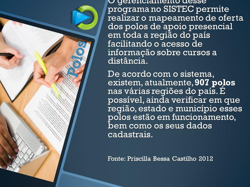 O gerenciamento desse programa no SISTEC permite realizar o mapeamento de oferta dos polos de apoio presencial em toda a região do país facilitando o acesso de informação sobre cursos a distância.