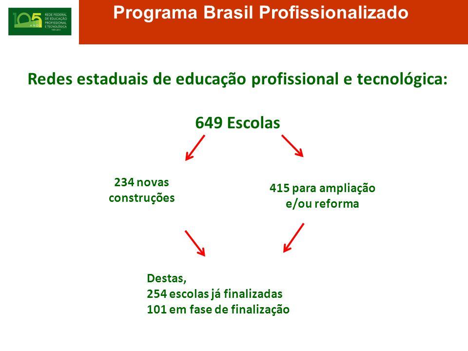 Redes estaduais de educação profissional e tecnológica: 649 Escolas