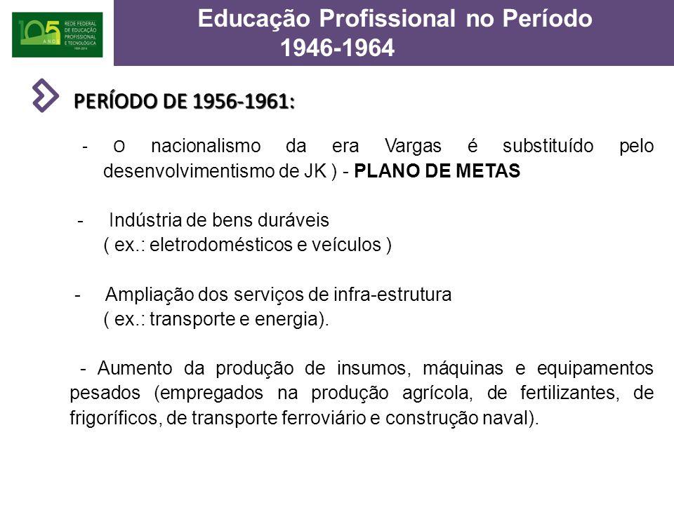 Educação Profissional no Período
