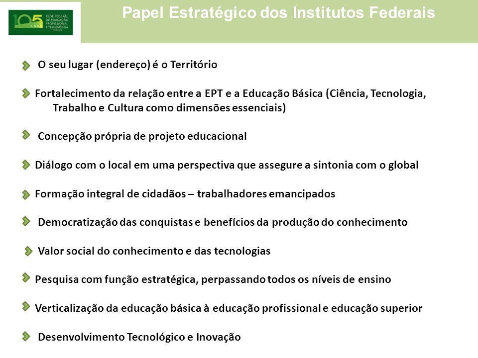 Papel Estratégico dos Institutos Federais
