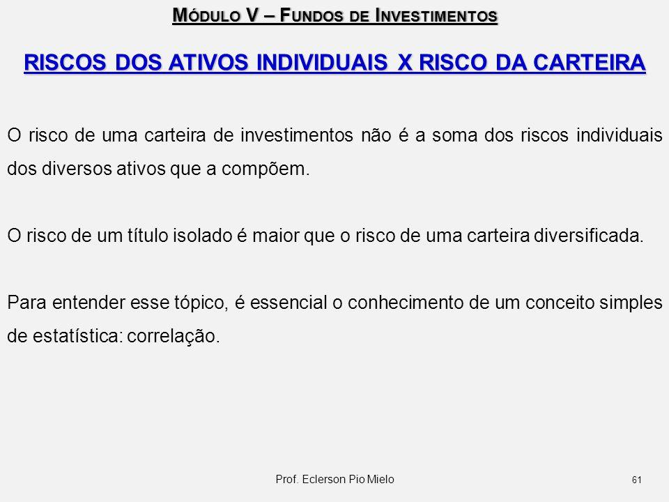 RISCOS DOS ATIVOS INDIVIDUAIS X RISCO DA CARTEIRA