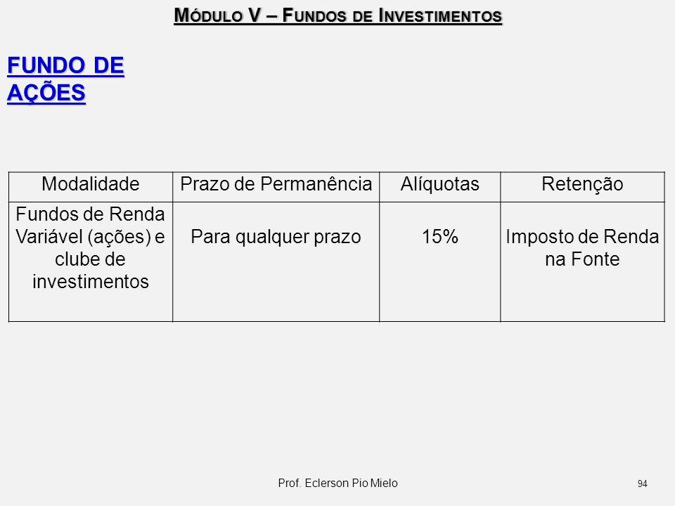 FUNDO DE AÇÕES Modalidade Prazo de Permanência Alíquotas Retenção