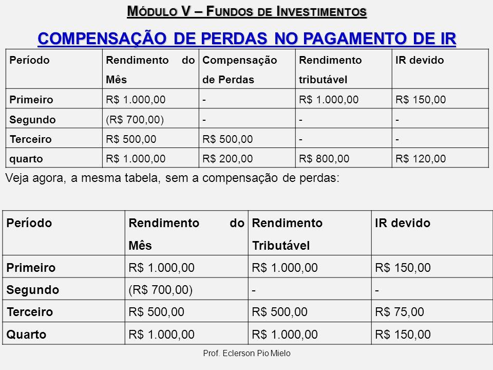 COMPENSAÇÃO DE PERDAS NO PAGAMENTO DE IR