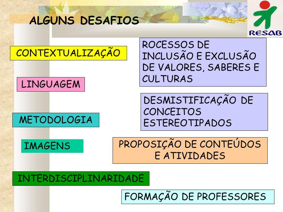 ALGUNS DESAFIOS ROCESSOS DE INCLUSÃO E EXCLUSÃO DE VALORES, SABERES E CULTURAS. CONTEXTUALIZAÇÃO.