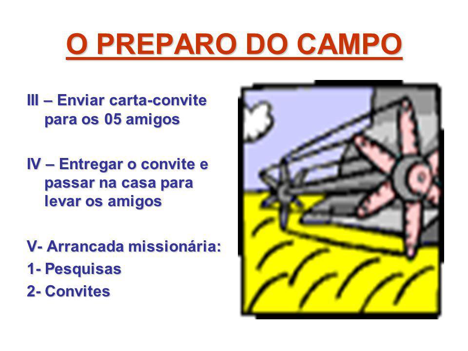 O PREPARO DO CAMPO III – Enviar carta-convite para os 05 amigos