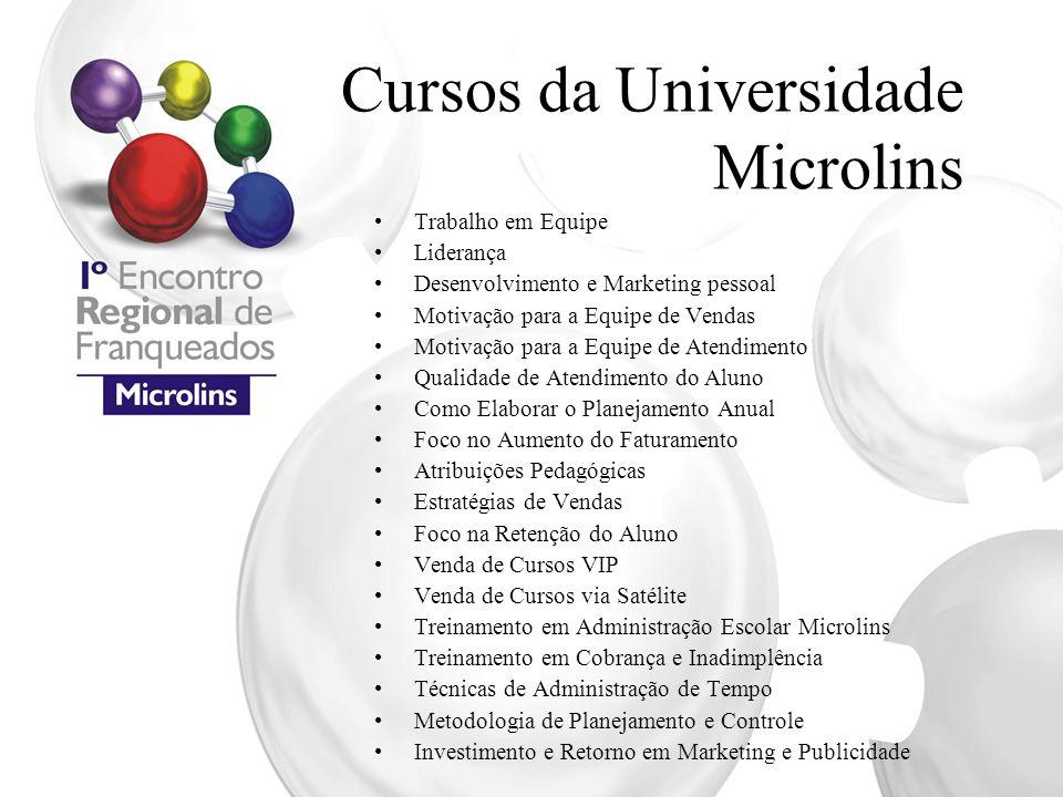 Cursos da Universidade Microlins