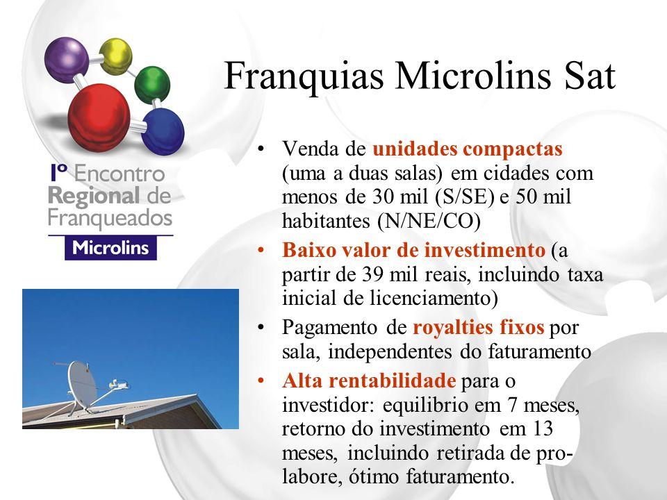 Franquias Microlins Sat