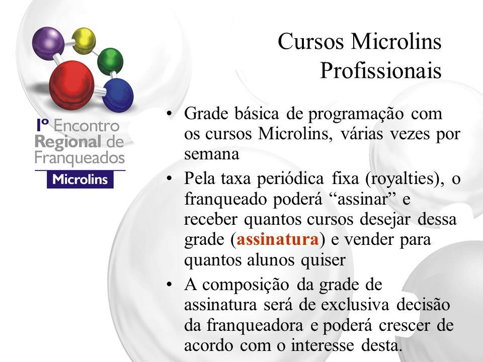Cursos Microlins Profissionais