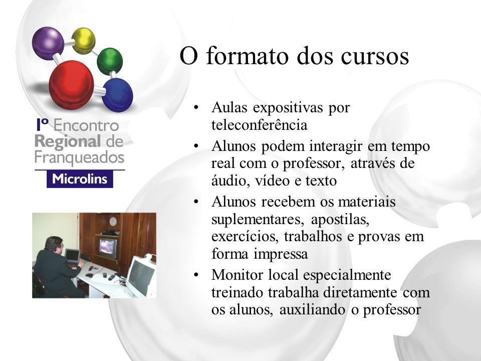 O formato dos cursos Aulas expositivas por teleconferência