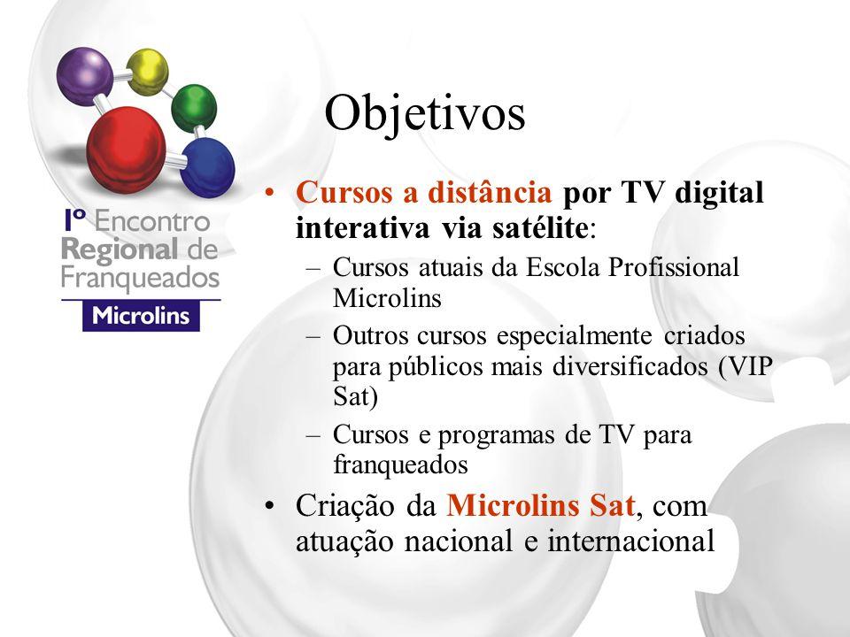 Objetivos Cursos a distância por TV digital interativa via satélite: