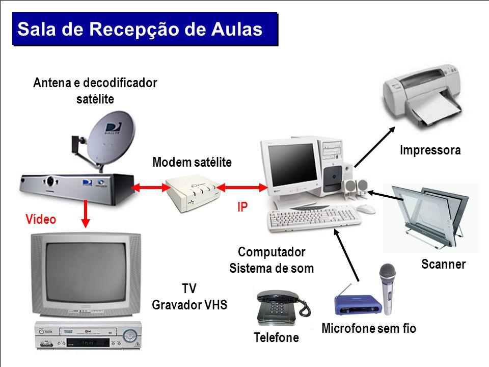 Antena e decodificador
