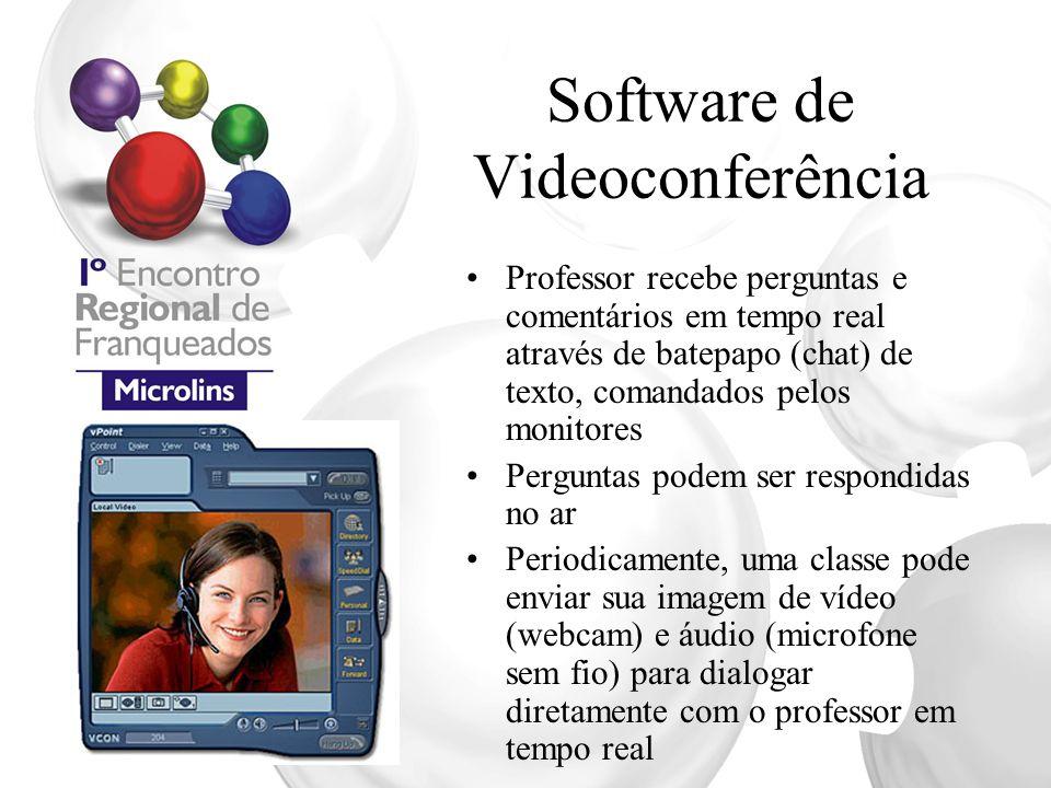 Software de Videoconferência