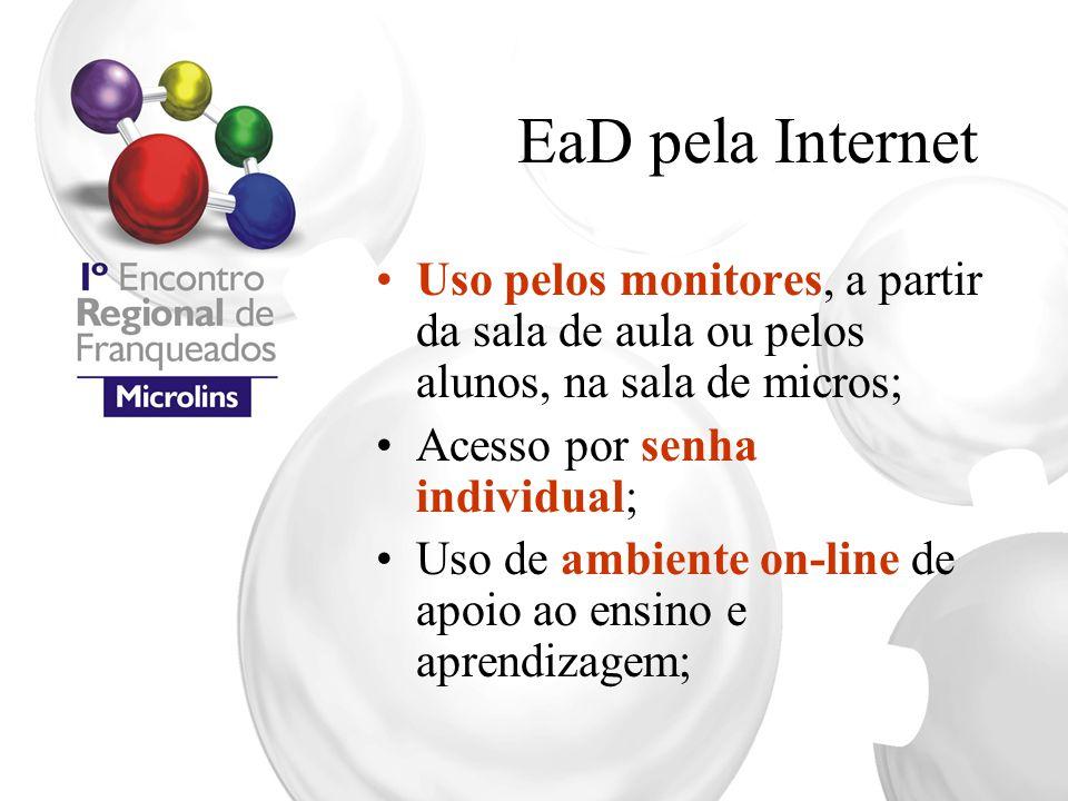EaD pela Internet Uso pelos monitores, a partir da sala de aula ou pelos alunos, na sala de micros;