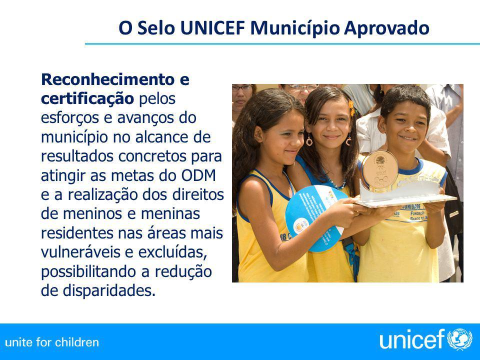 O Selo UNICEF Município Aprovado