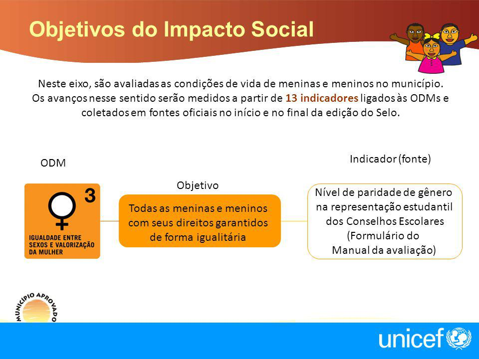 Objetivos do Impacto Social