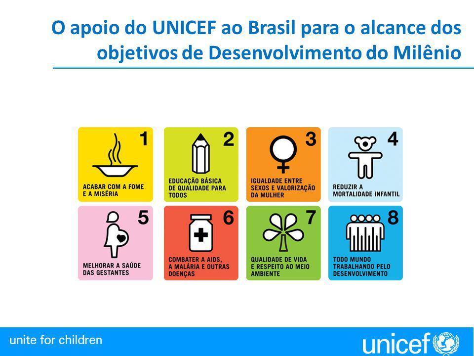 O apoio do UNICEF ao Brasil para o alcance dos
