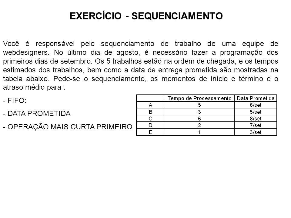 EXERCÍCIO - SEQUENCIAMENTO