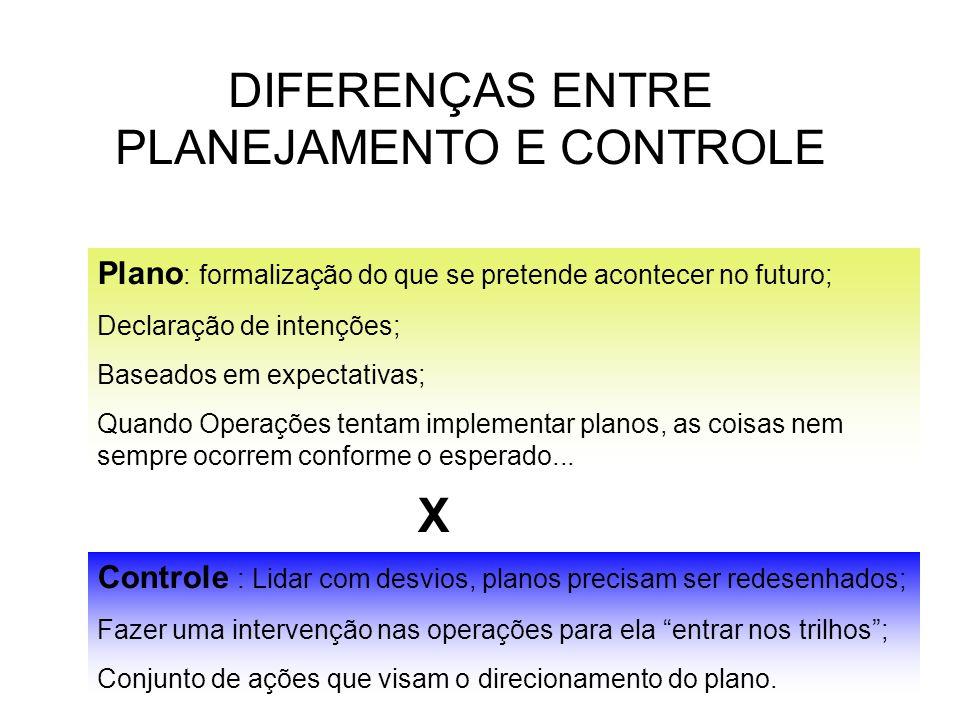 DIFERENÇAS ENTRE PLANEJAMENTO E CONTROLE