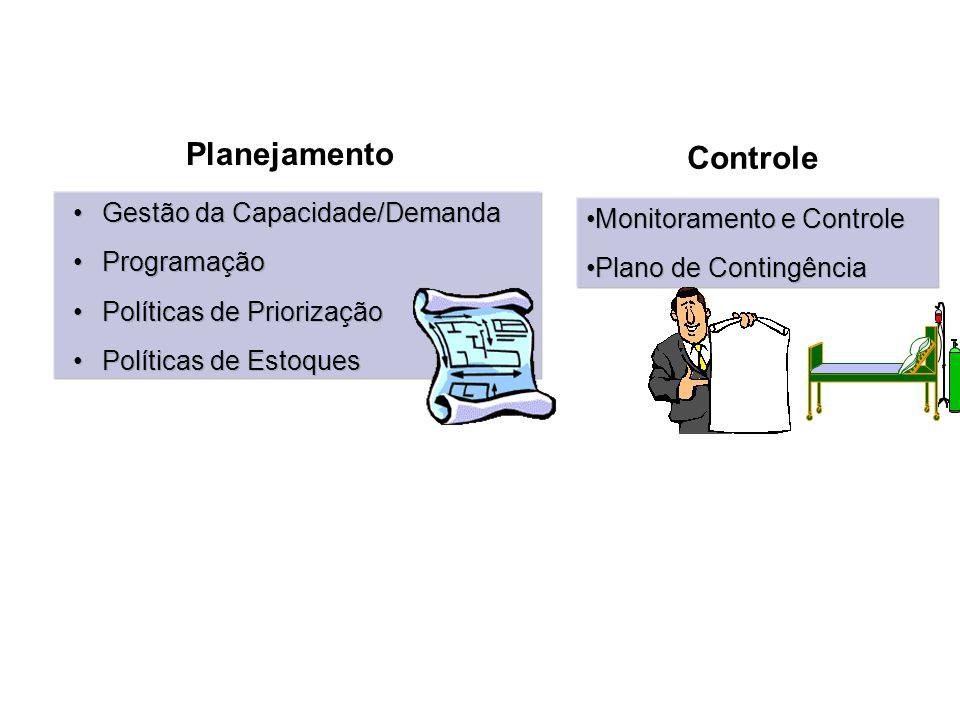 Planejamento Controle