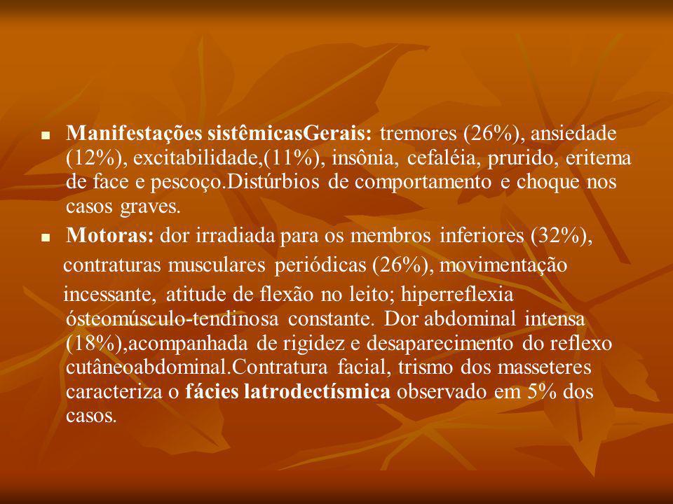 Manifestações sistêmicasGerais: tremores (26%), ansiedade (12%), excitabilidade,(11%), insônia, cefaléia, prurido, eritema de face e pescoço.Distúrbios de comportamento e choque nos casos graves.