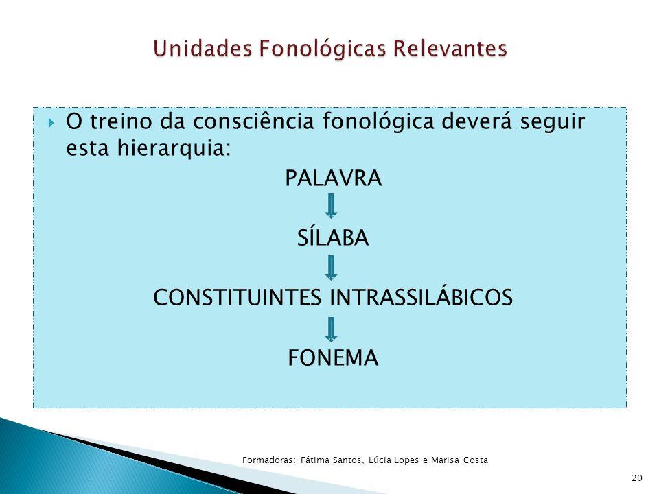 Unidades Fonológicas Relevantes