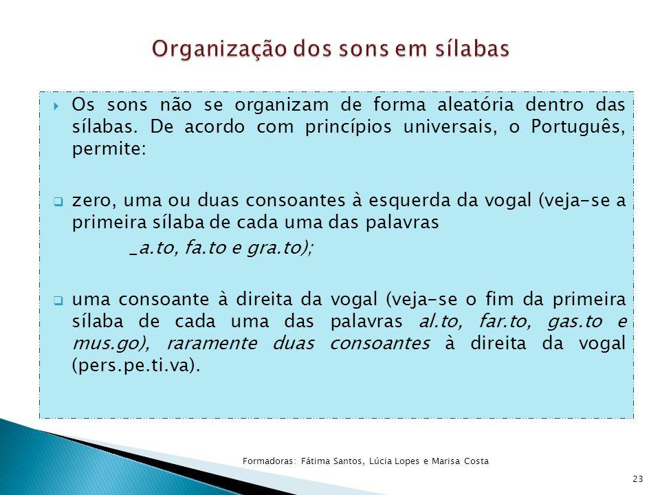 Organização dos sons em sílabas