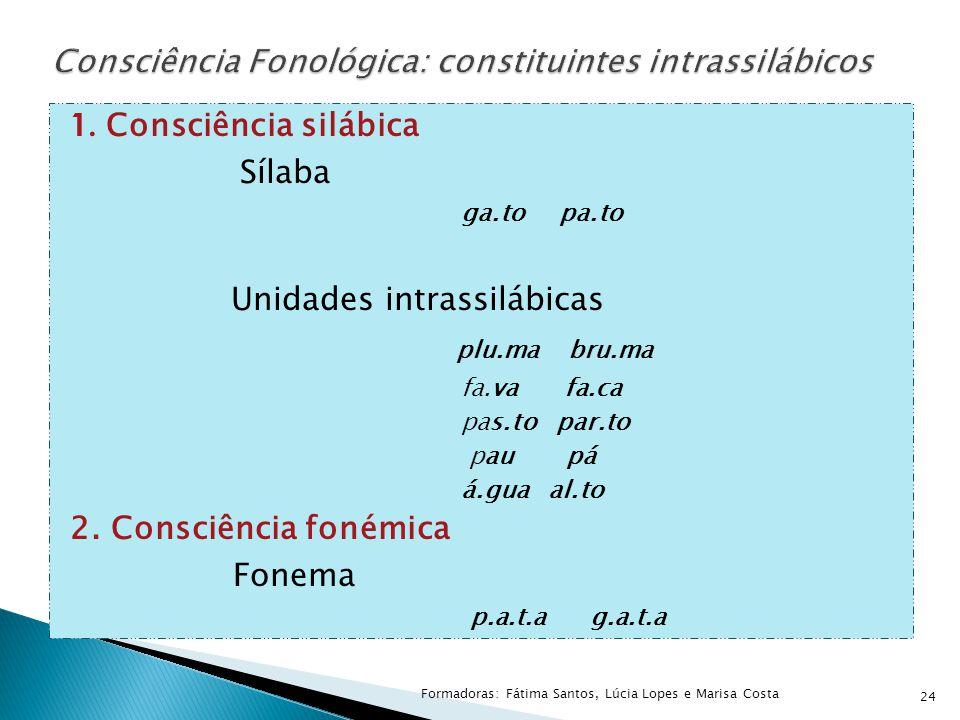 Consciência Fonológica: constituintes intrassilábicos