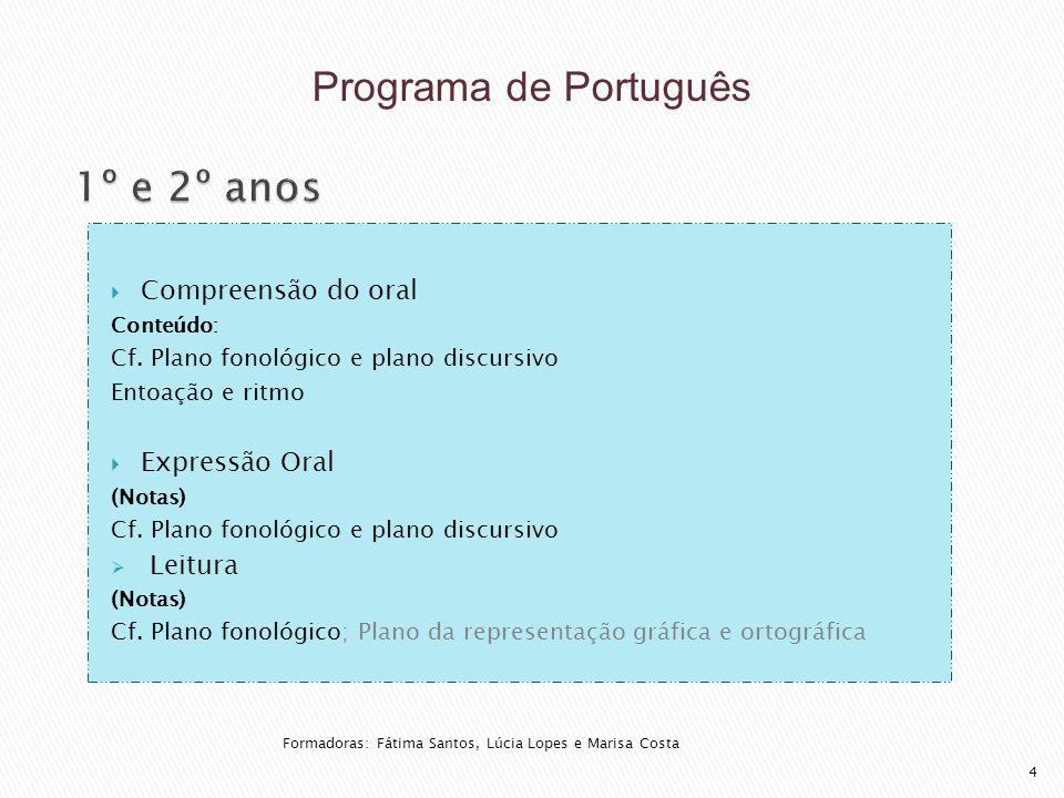 Programa de Português 1º e 2º anos Compreensão do oral Expressão Oral