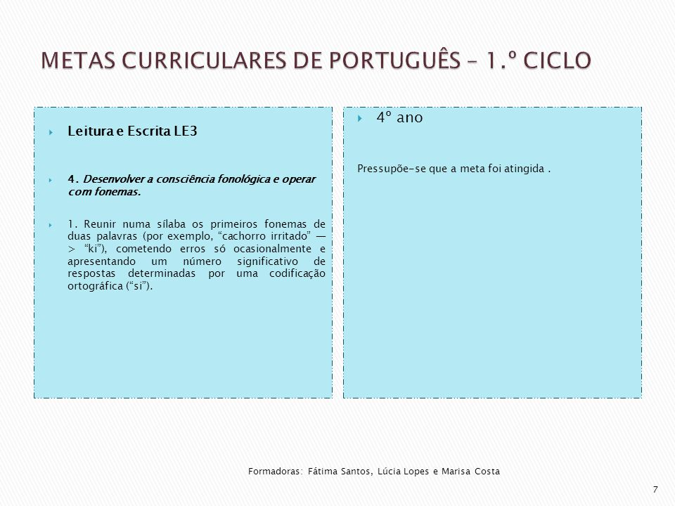 METAS CURRICULARES DE PORTUGUÊS – 1.º CICLO