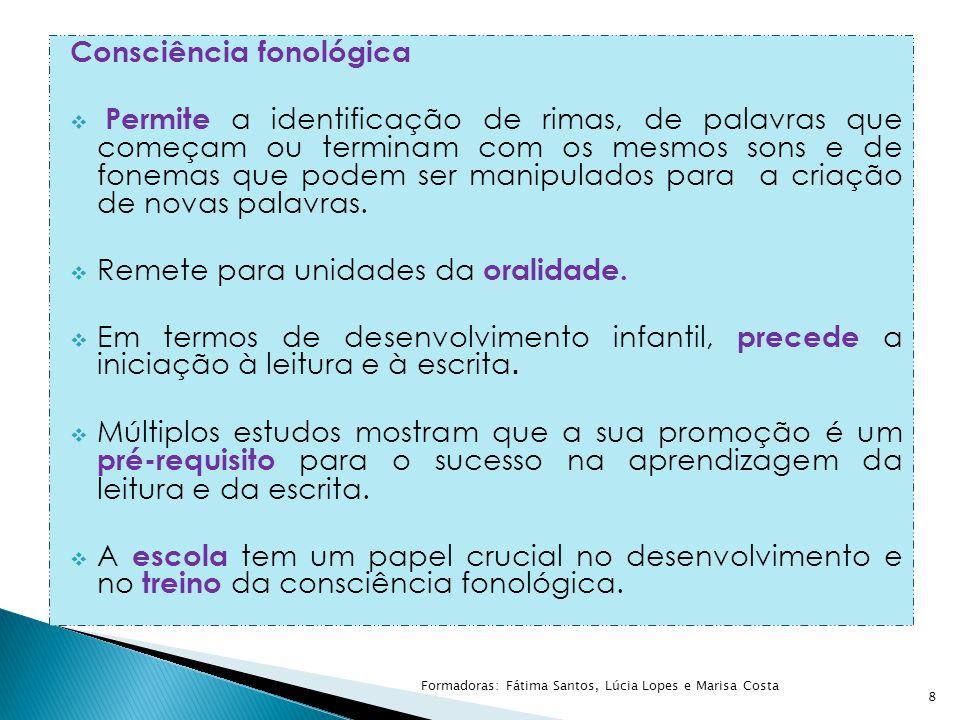 Formadoras: Fátima Santos, Lúcia Lopes e Marisa Costa