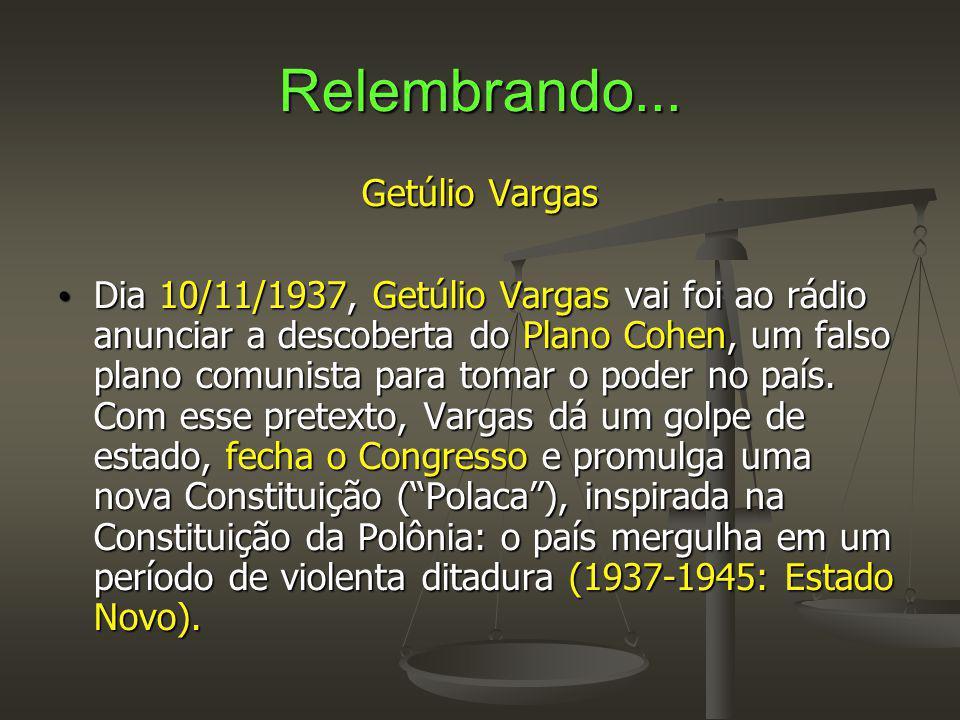Relembrando... Getúlio Vargas
