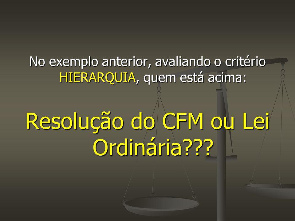 Resolução do CFM ou Lei Ordinária