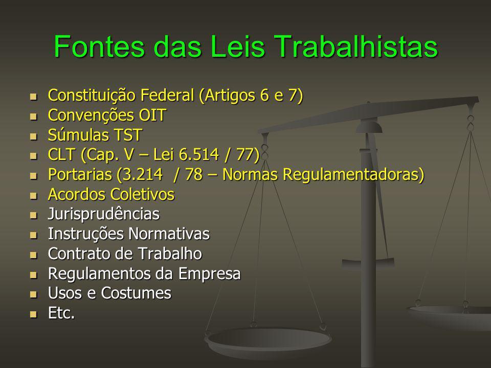 Fontes das Leis Trabalhistas