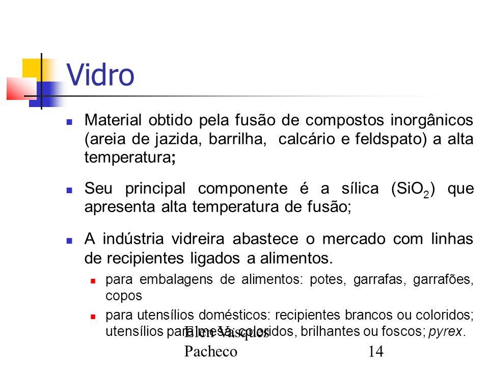 Vidro Material obtido pela fusão de compostos inorgânicos (areia de jazida, barrilha, calcário e feldspato) a alta temperatura;
