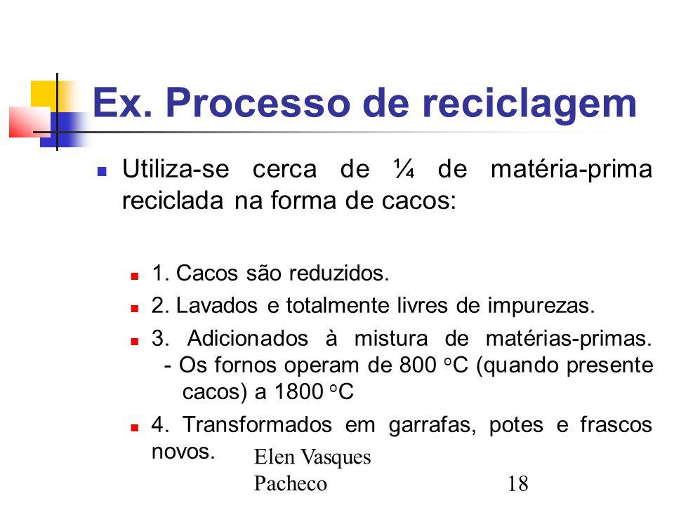 Ex. Processo de reciclagem
