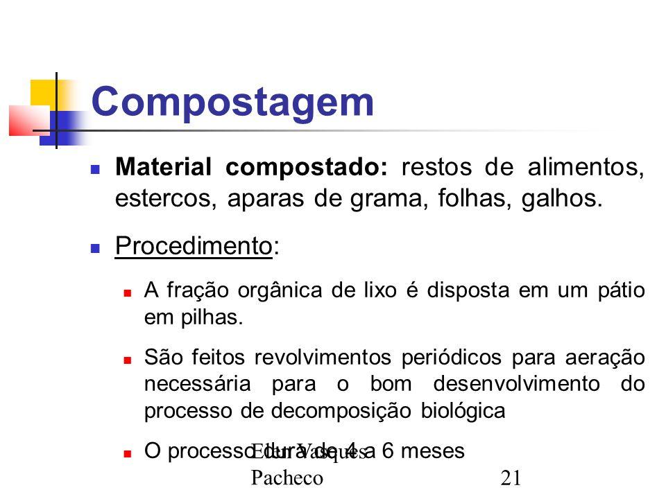 Compostagem Material compostado: restos de alimentos, estercos, aparas de grama, folhas, galhos. Procedimento:
