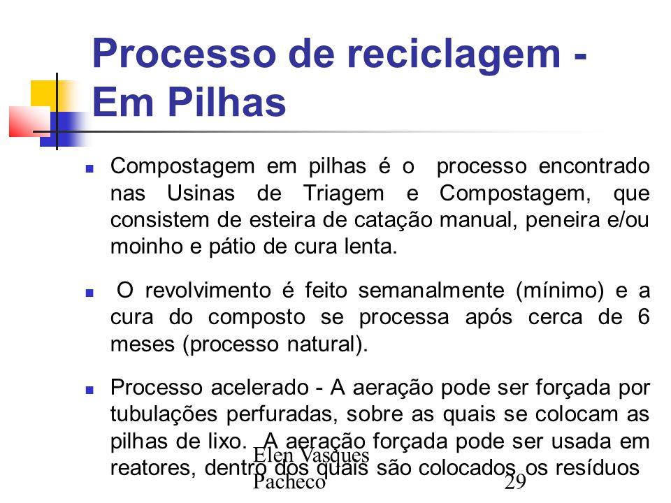 Processo de reciclagem - Em Pilhas