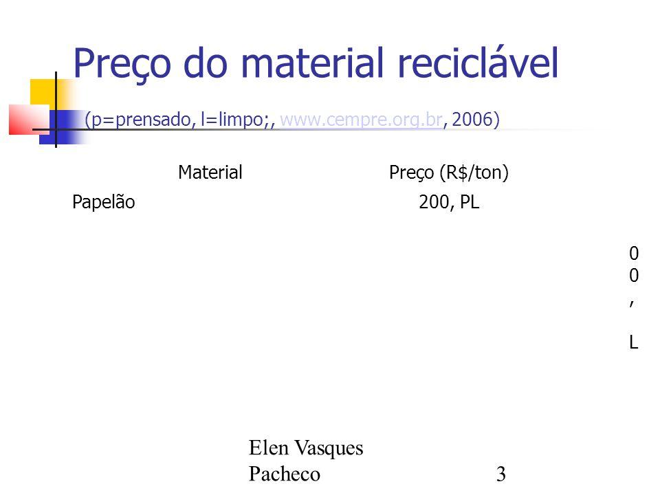Preço do material reciclável (p=prensado, l=limpo;, www. cempre. org
