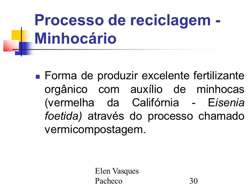 Processo de reciclagem - Minhocário
