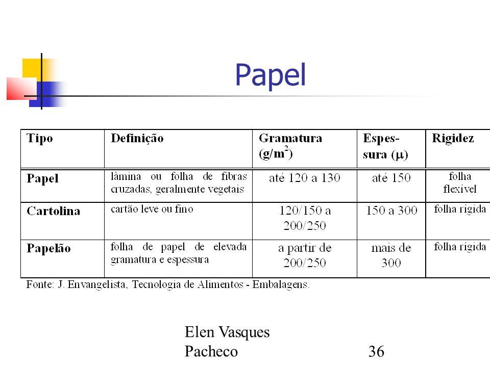Papel Elen Vasques Pacheco