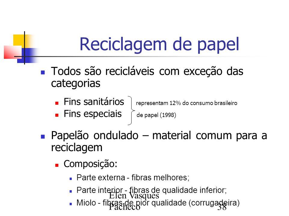 Reciclagem de papel Todos são recicláveis com exceção das categorias