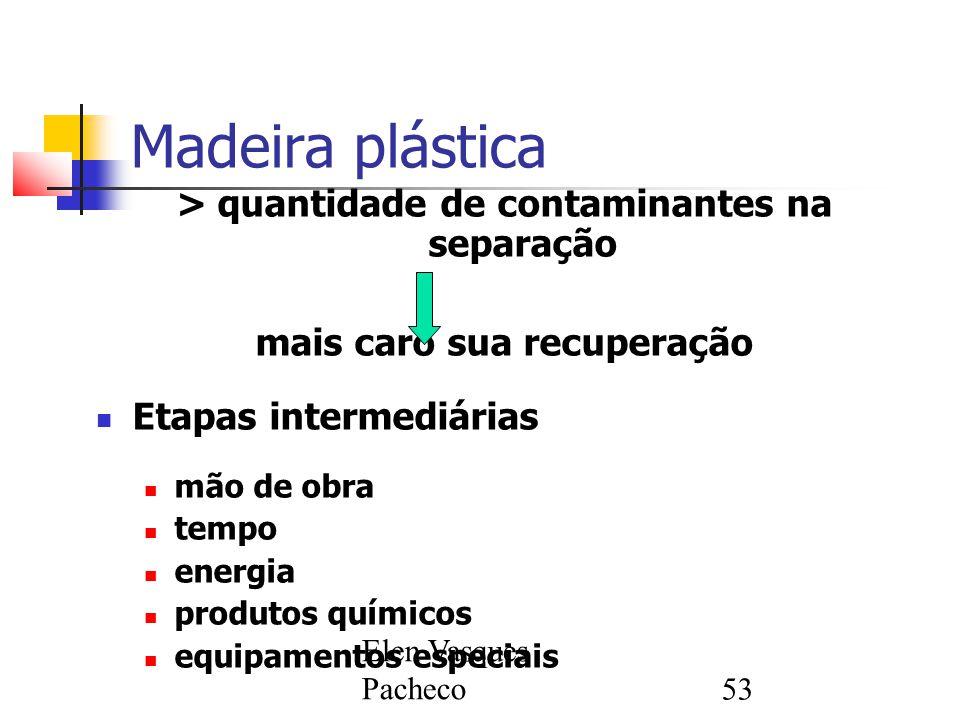 Madeira plástica > quantidade de contaminantes na separação