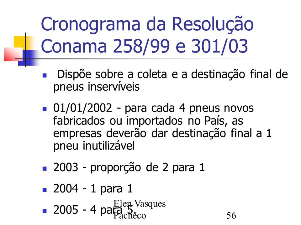 Cronograma da Resolução Conama 258/99 e 301/03
