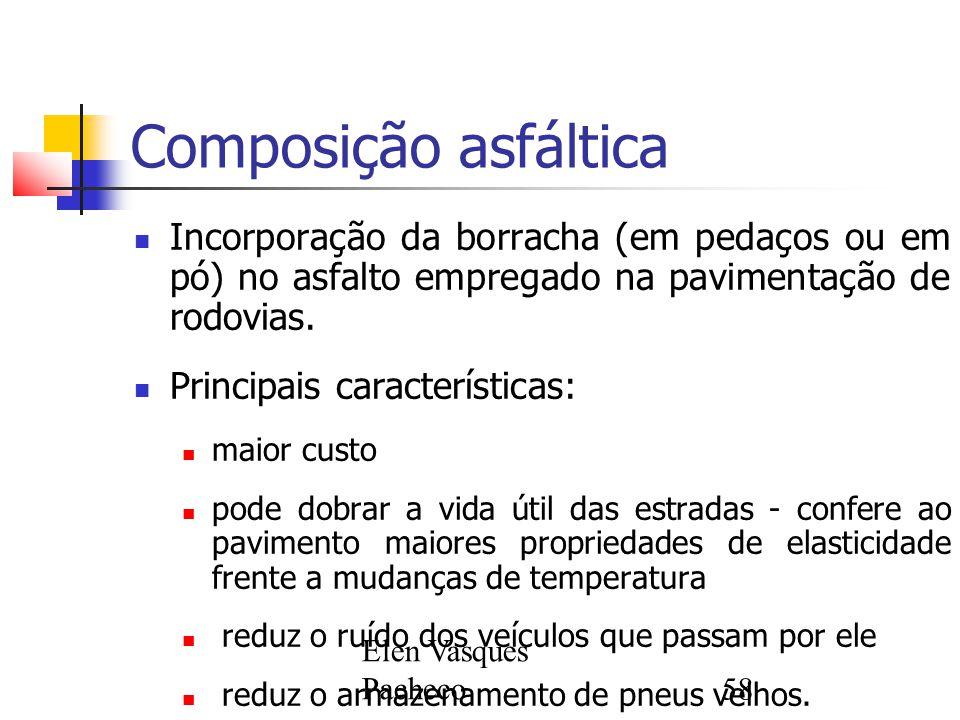 Composição asfáltica Incorporação da borracha (em pedaços ou em pó) no asfalto empregado na pavimentação de rodovias.