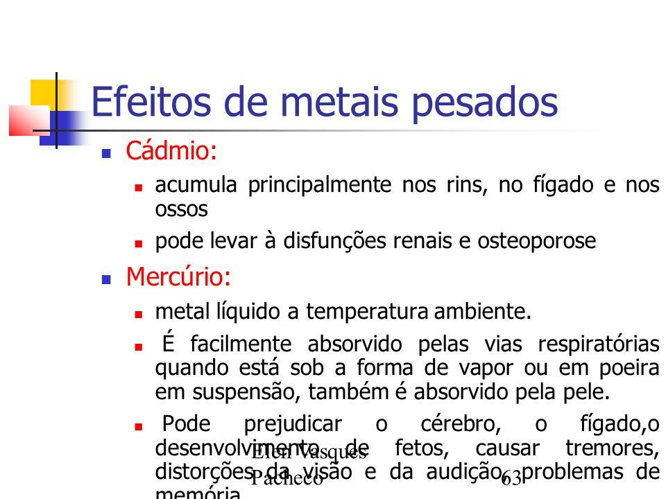Efeitos de metais pesados