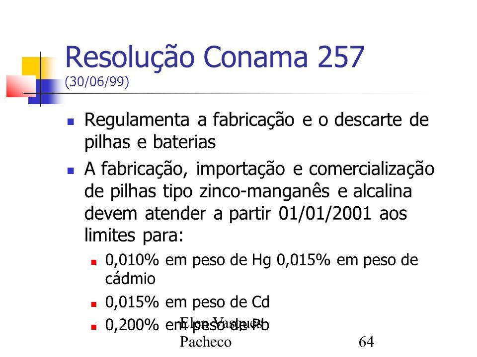 Resolução Conama 257 (30/06/99) Regulamenta a fabricação e o descarte de pilhas e baterias.